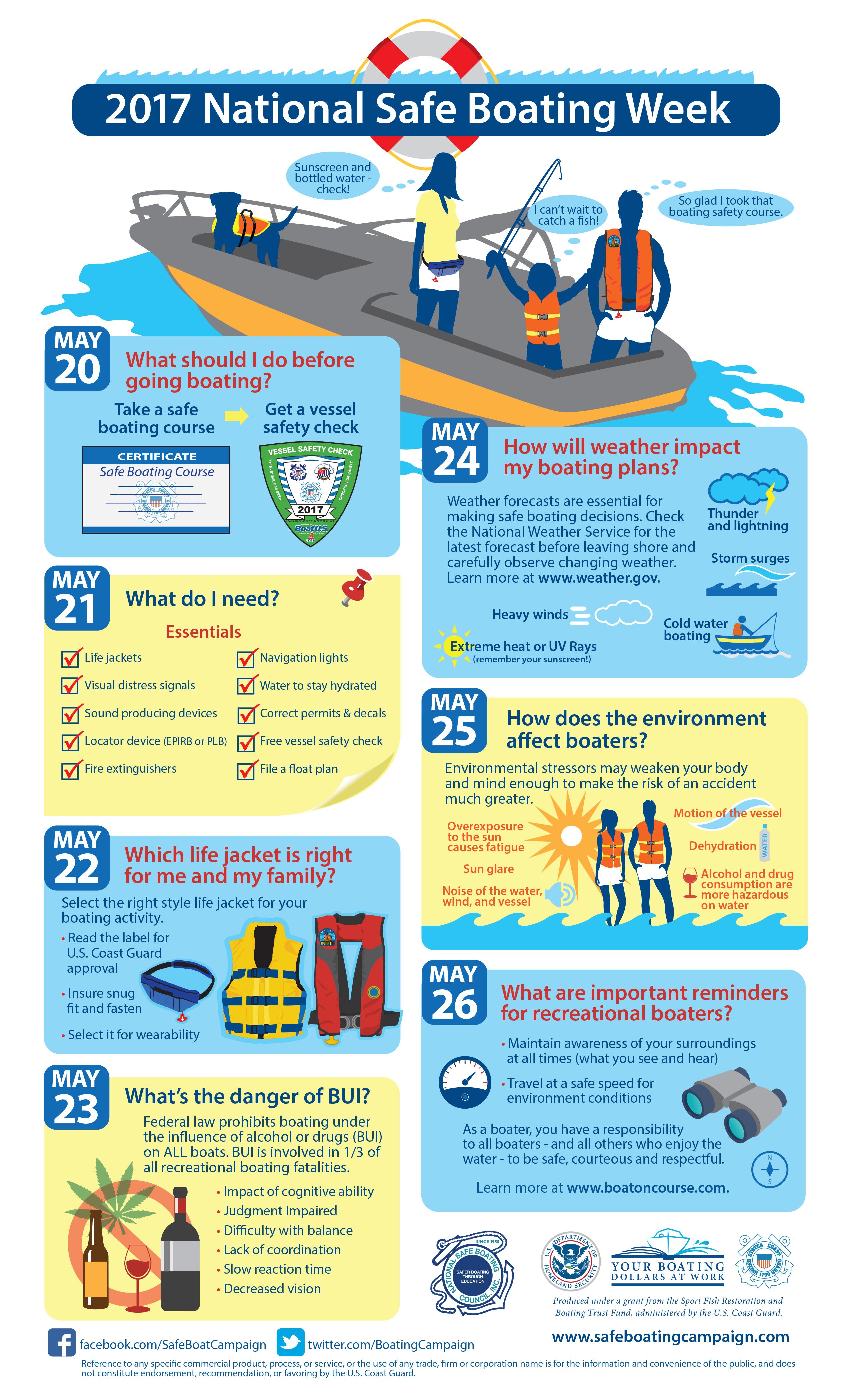 2017-National-Safe-Boating-Week-infographic